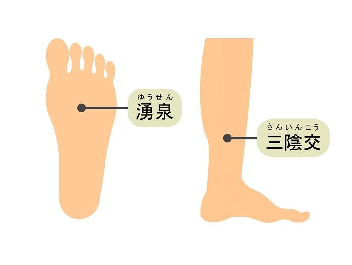 足ツボ、湧泉(ゆうせん)と三陰交(さんいんこう)のイラスト